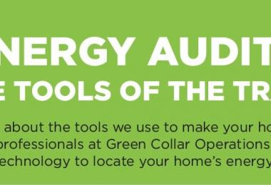 energy audit, energy efficiency, blower door, green collar operations
